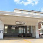 【駅近でおすすめ】武蔵小山駅周辺で小児歯科をあつかう歯医者さん